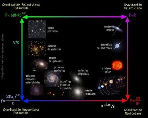 infografia galaxias
