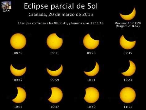 solarEclipse_Granada_2015-03-20