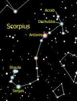 Constelación de Scorpio
