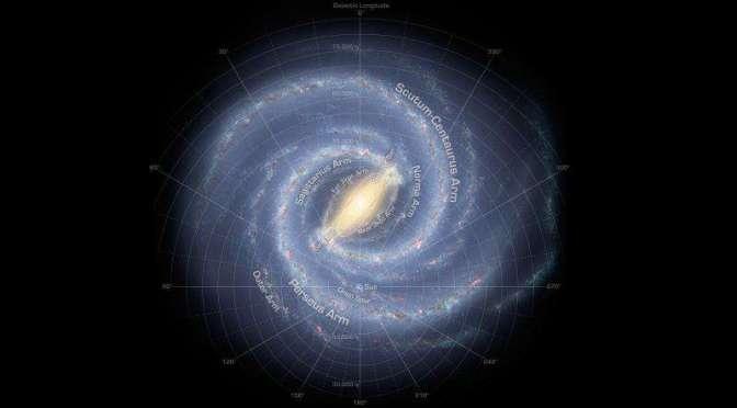 Trazando la Vía Láctea