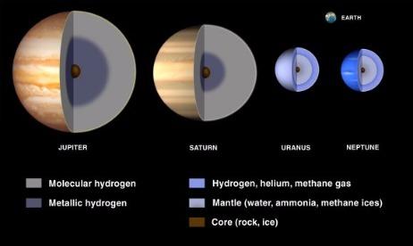 planetas-jovianos-3