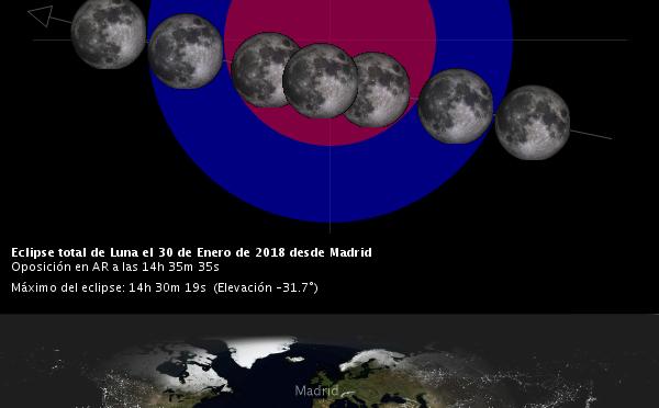 Eclipse total de luna del 30 de enero de 2018.