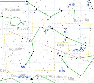 planiferio constelación acuario