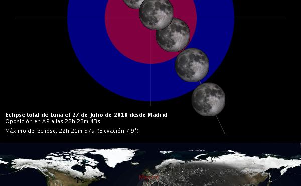 Eclipse de Luna 27-07-2018