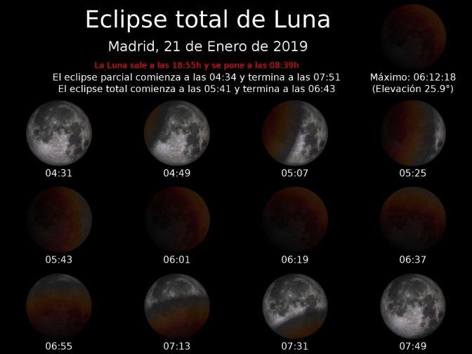 Eventos astronómicos 2019