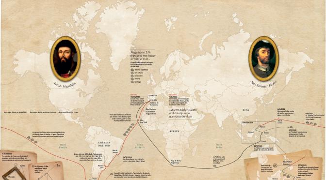 Astronomía y navegación. Magallanes – Elcano, primera vuelta al mundo.